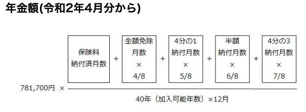 スクリーンショット 2021-01-29 16.14.07