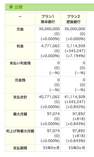 熊本ー肥後比較1