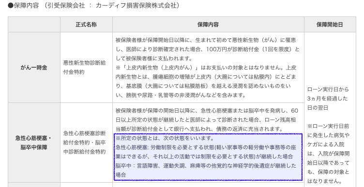 熊本銀行 3大疾病所定の状態